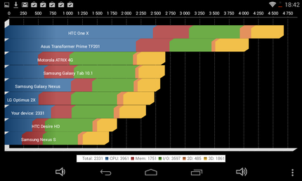 Screenshot 2015-02-25-18-42-16